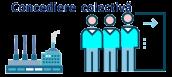Concediere colectivă